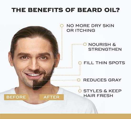 Beardhood Beard Growth Oil 1