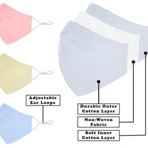 3 Ply Cotton Face Mask_Cover Image
