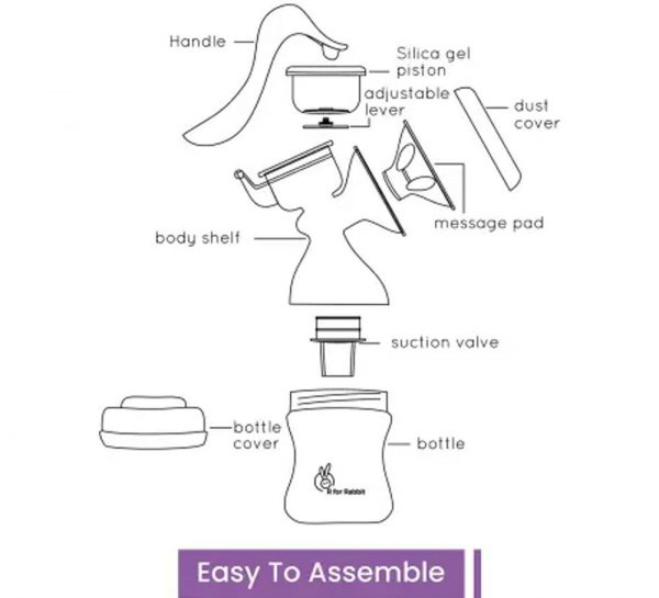 R for Rabbit First Feed Manual Breast Pump_2