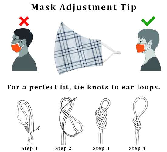 Cotton Mask_right way to wear