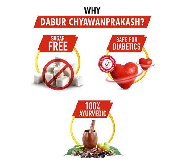 Dabur Chyawanprakash Sugarfree_cover2
